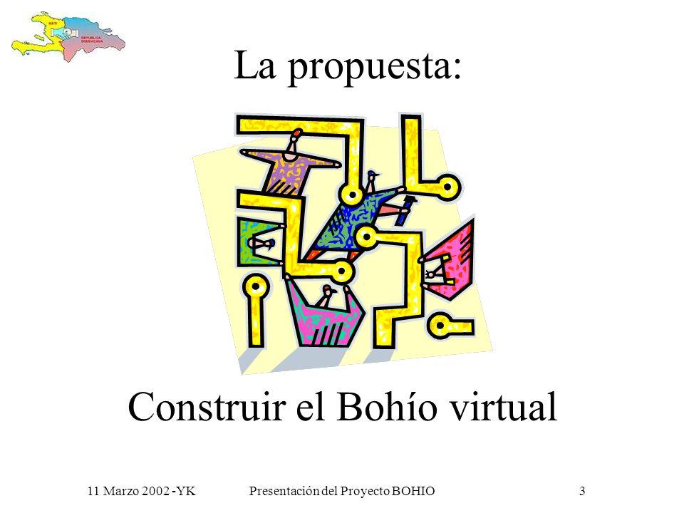 11 Marzo 2002 -YKPresentación del Proyecto BOHIO2 Un Bohío hasta hoy, es….. un espacio físico, de madera y techado de cana.. donde se articula la vida