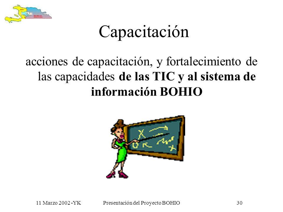 11 Marzo 2002 -YKPresentación del Proyecto BOHIO29 medidas de acompañamiento