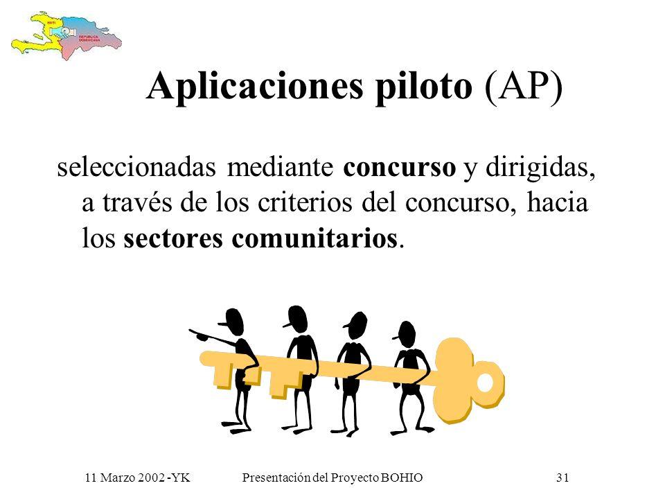 11 Marzo 2002 -YKPresentación del Proyecto BOHIO30 Capacitación acciones de capacitación, y fortalecimiento de las capacidades de las TIC y al sistema