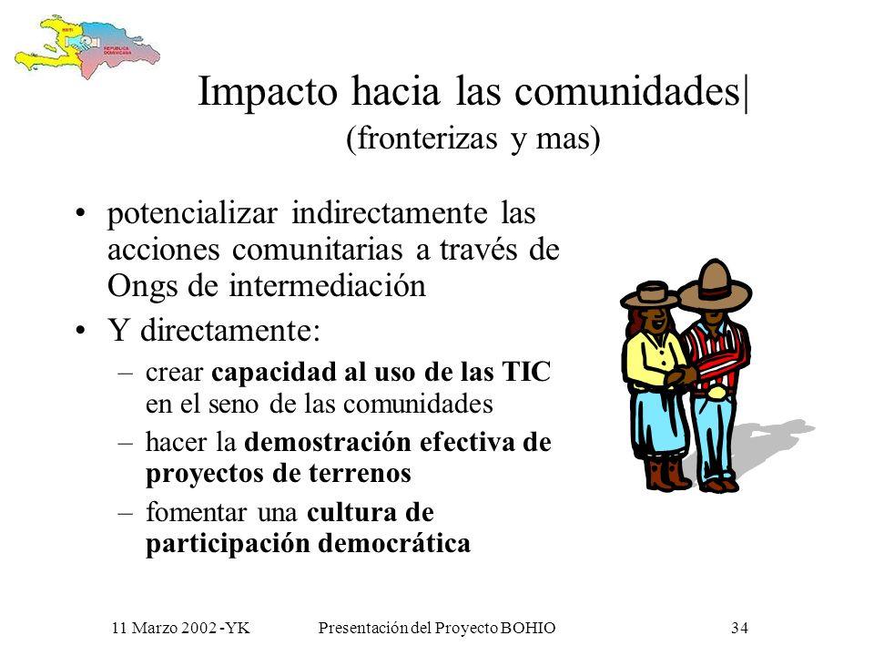 11 Marzo 2002 -YKPresentación del Proyecto BOHIO33 Proceso de dialogo y posicionamiento común (2) Segunda reunión presencial conducir y seguir la difu