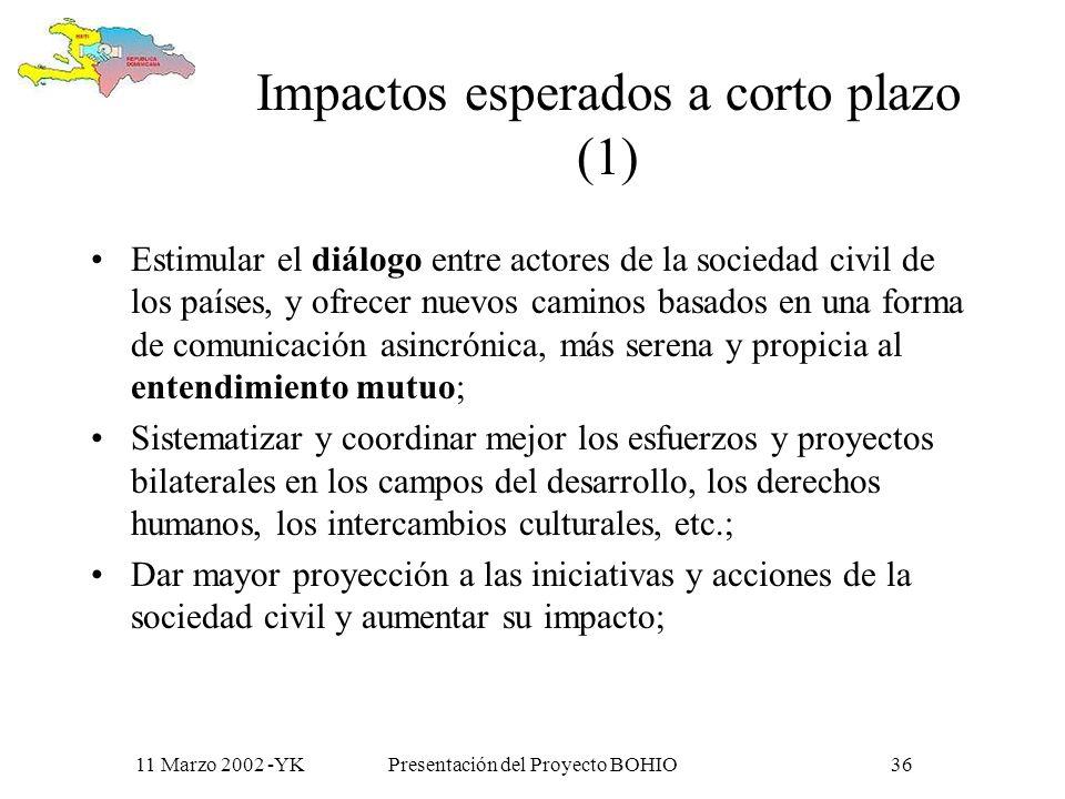 11 Marzo 2002 -YKPresentación del Proyecto BOHIO35 Proceso permanente de evaluación Para monitorear los impactos del proyecto Y aprender importantes lecciones Vista como instrumento de participación de los grupos implicados en el diseño del proceso de conducta del proyecto