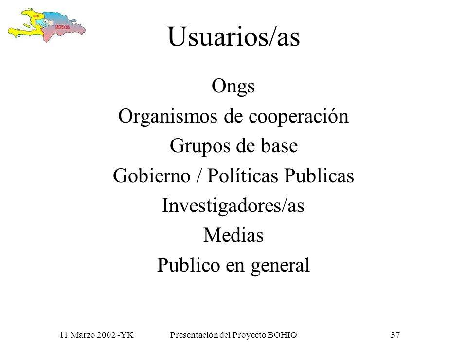 11 Marzo 2002 -YKPresentación del Proyecto BOHIO36 Impactos esperados a corto plazo (1) Estimular el diálogo entre actores de la sociedad civil de los