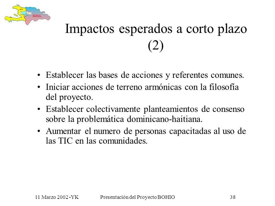 11 Marzo 2002 -YKPresentación del Proyecto BOHIO37 Usuarios/as Ongs Organismos de cooperación Grupos de base Gobierno / Políticas Publicas Investigadores/as Medias Publico en general