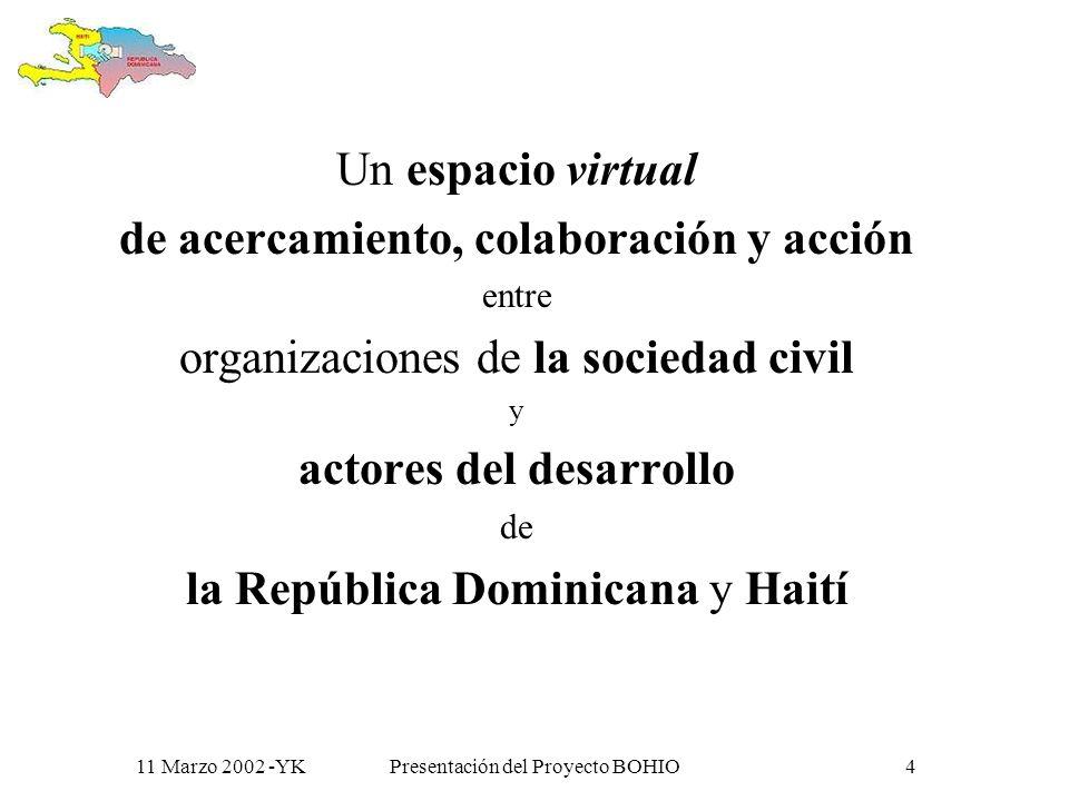 11 Marzo 2002 -YKPresentación del Proyecto BOHIO3 La propuesta: Construir el Bohío virtual