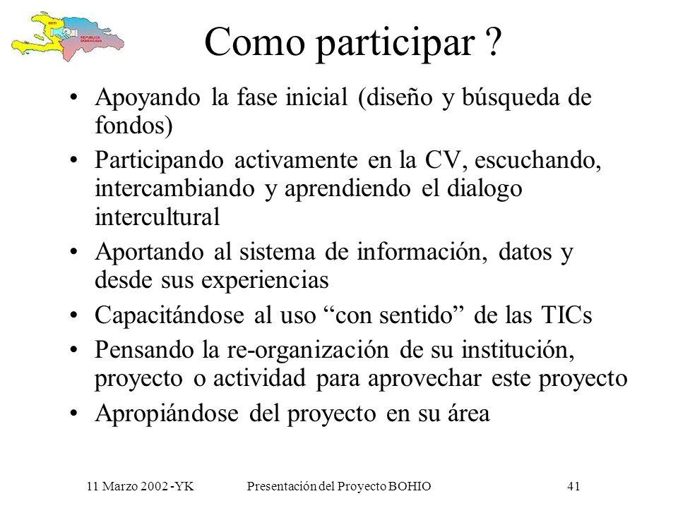11 Marzo 2002 -YKPresentación del Proyecto BOHIO40 ETAPAS DEL PROYECTO Preparación de un proyecto participativo Comunidad virtual con valor agregado (traducción/síntesis) Red de información con valor agregado (meta sitio) Reuniones presénciales (3) Aplicaciones piloto Documento de posición, seguimiento y relación con media Capacitación TIC Evaluación