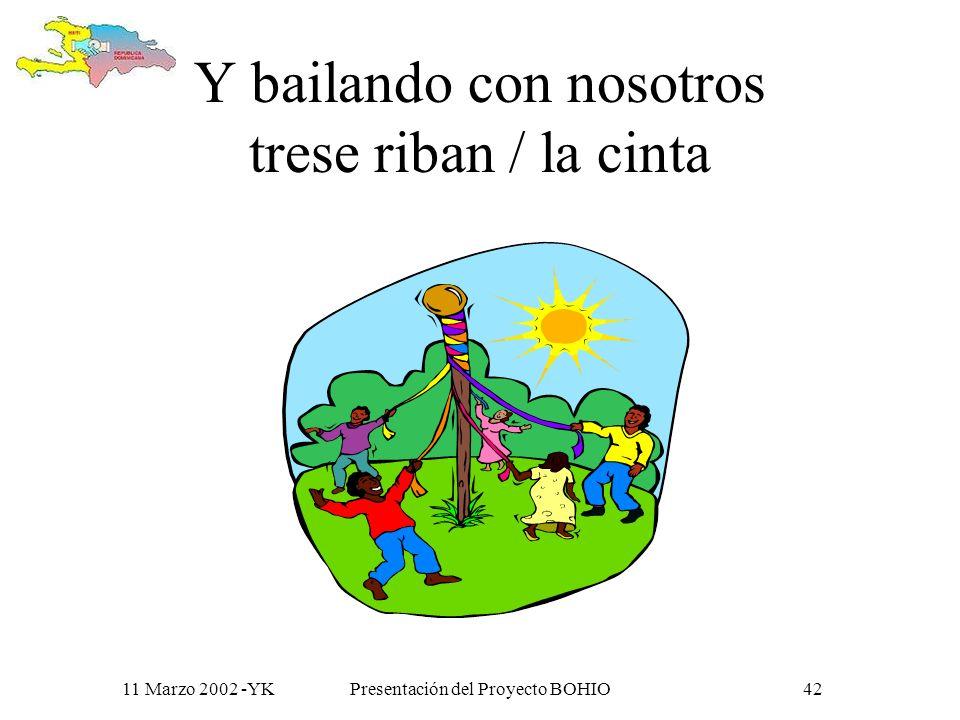 11 Marzo 2002 -YKPresentación del Proyecto BOHIO41 Como participar ? Apoyando la fase inicial (diseño y búsqueda de fondos) Participando activamente e