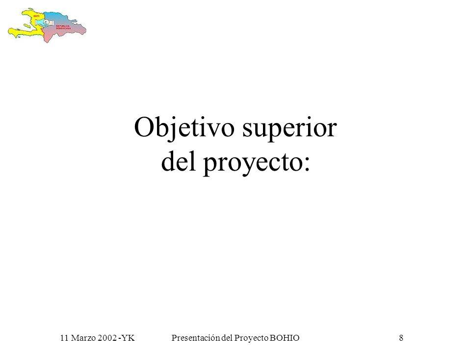 11 Marzo 2002 -YKPresentación del Proyecto BOHIO7 Porque compartimos el mismo espacio Porque nuestros problemas están interrelacionados Porque las soluciones tienen que ser comunes y coordinadas Porque juntos seremos más fuertes Juntos…
