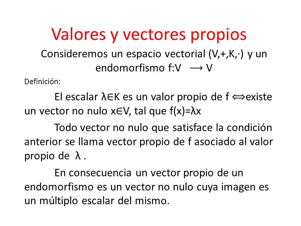 VALORES Y VECTORES PROPIOS DE UNA MATRIZ El escalar λ es un valor propio de la matriz A K ̽ Si y solo si existe un vector no nulo X K ̽ Tal que AX=λX Un vector no nulo que satisfaga la relación AX=λX Se llama vector propio de A asociado al valor propio λ Afirmamos entonces que un vector propio de una matriz A K ̽ es un vector propio de la Transformación lineal de K en K representada Por A en la base canónica.