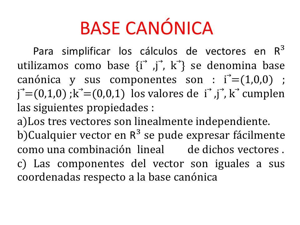 BASE CANÓNICA Para simplificar los cálculos de vectores en R ³ utilizamos como base {i,j, k} se denomina base canónica y sus componentes son : i=(1,0,