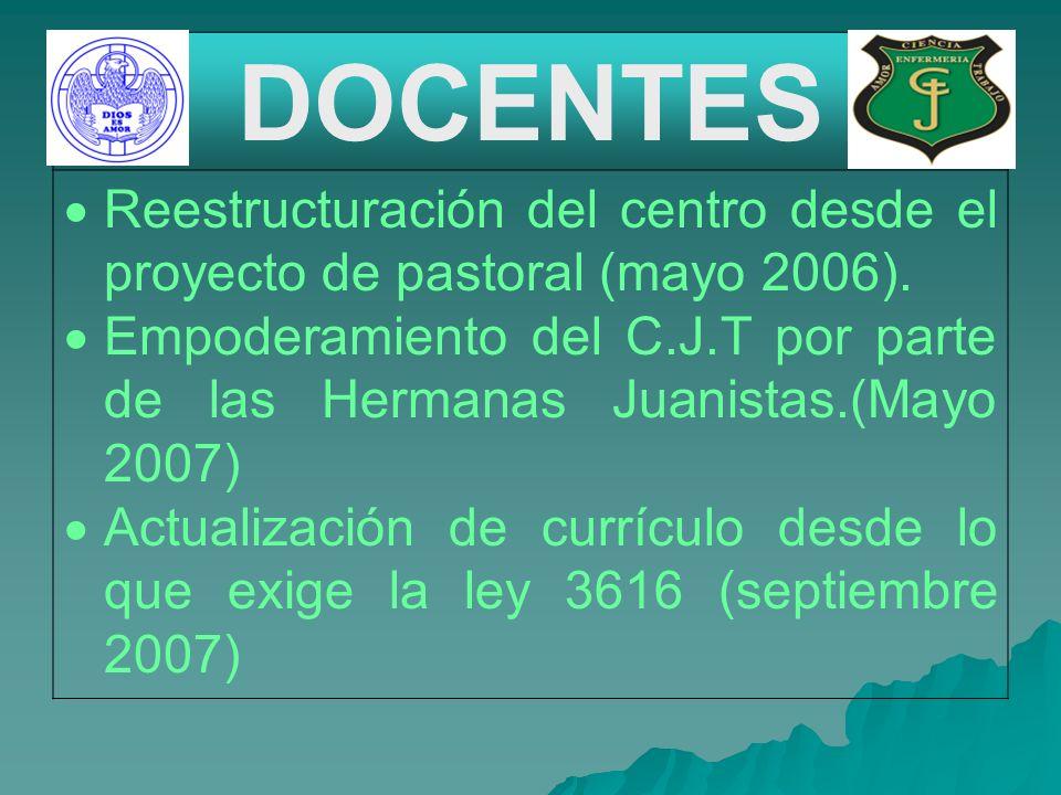 DOCENTES Reestructuración del centro desde el proyecto de pastoral (mayo 2006).