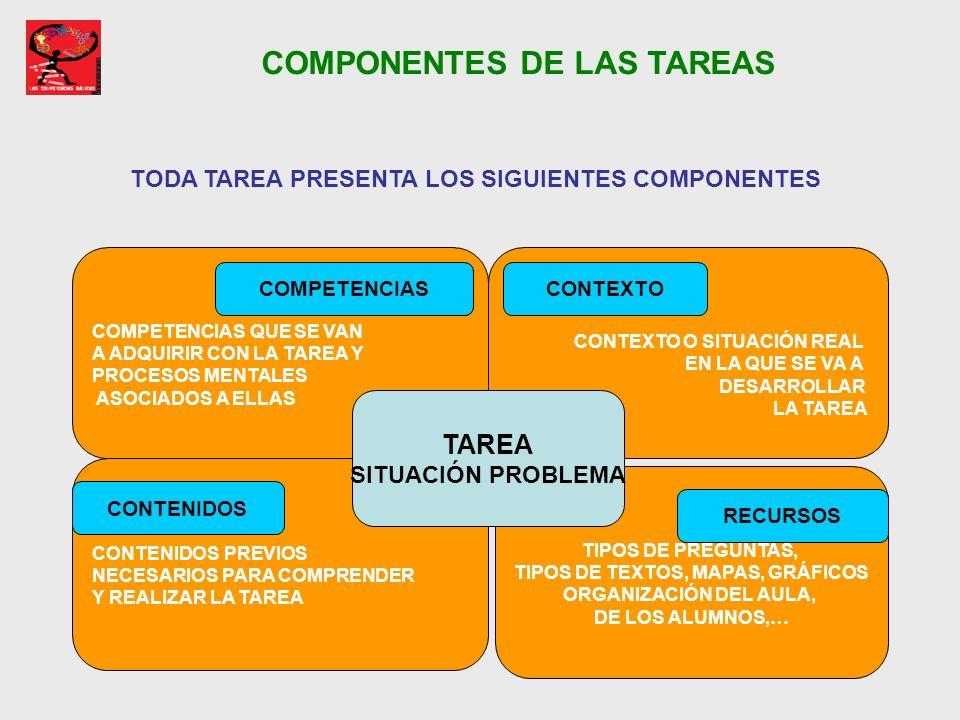 COMPONENTES DE LAS TAREAS TODA TAREA PRESENTA LOS SIGUIENTES COMPONENTES CONTEXTO O SITUACIÓN REAL EN LA QUE SE VA A DESARROLLAR LA TAREA COMPETENCIAS