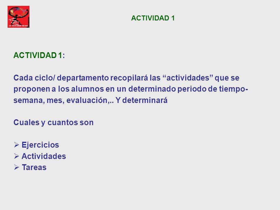 ACTIVIDAD 1: Cada ciclo/ departamento recopilará las actividades que se proponen a los alumnos en un determinado periodo de tiempo- semana, mes, evalu