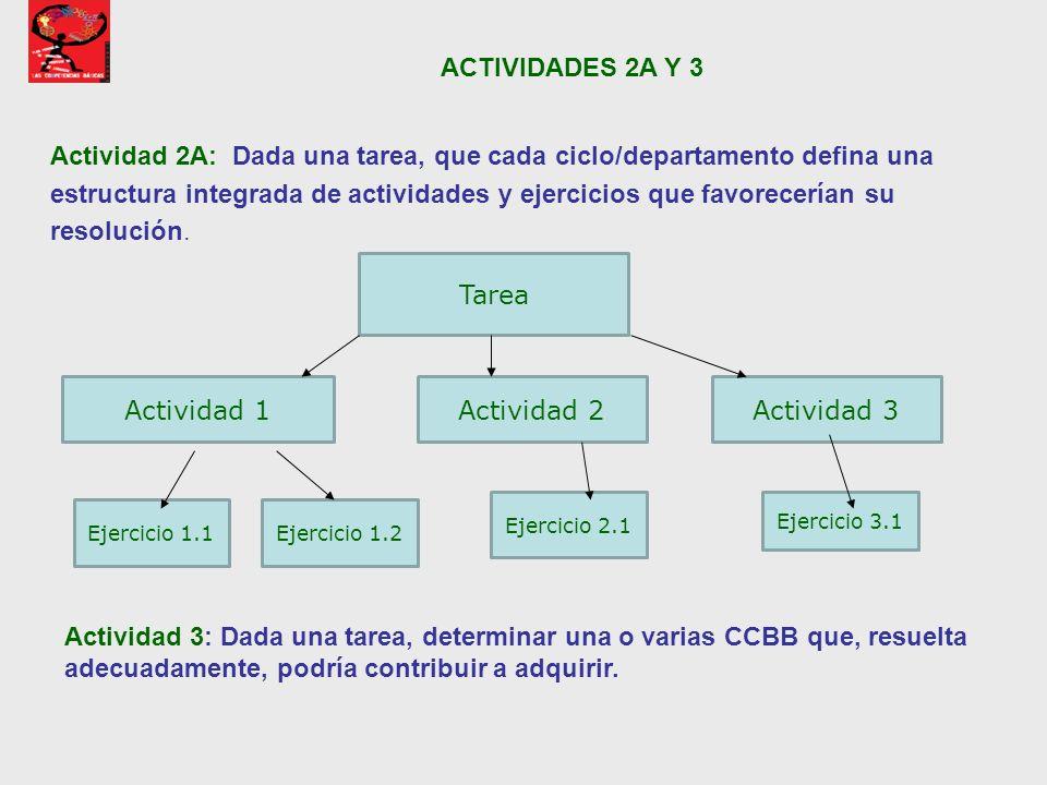 Tarea Actividad 1Actividad 2Actividad 3 Ejercicio 1.1Ejercicio 1.2 Ejercicio 2.1 Ejercicio 3.1 Actividad 2A: Dada una tarea, que cada ciclo/departamen