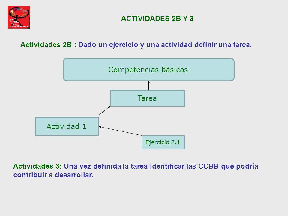 Actividades 2B : Dado un ejercicio y una actividad definir una tarea. Tarea Actividad 1 Ejercicio 2.1 Competencias básicas ACTIVIDADES 2B Y 3 Activida