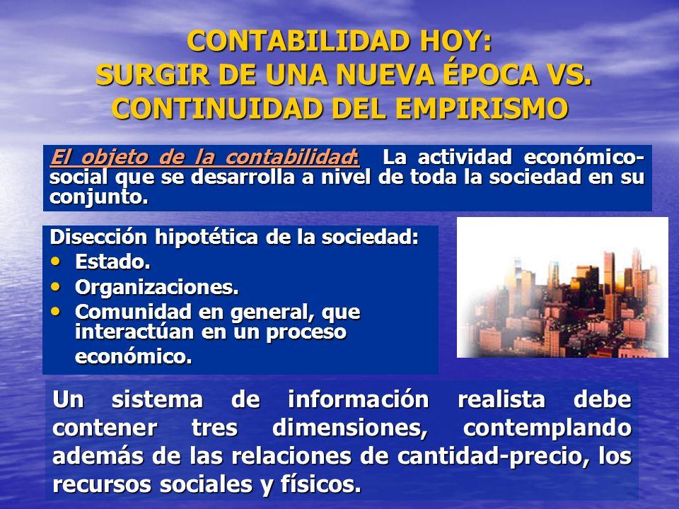 CONTABILIDAD HOY: SURGIR DE UNA NUEVA ÉPOCA VS. CONTINUIDAD DEL EMPIRISMO Disección hipotética de la sociedad: Estado. Estado. Organizaciones. Organiz