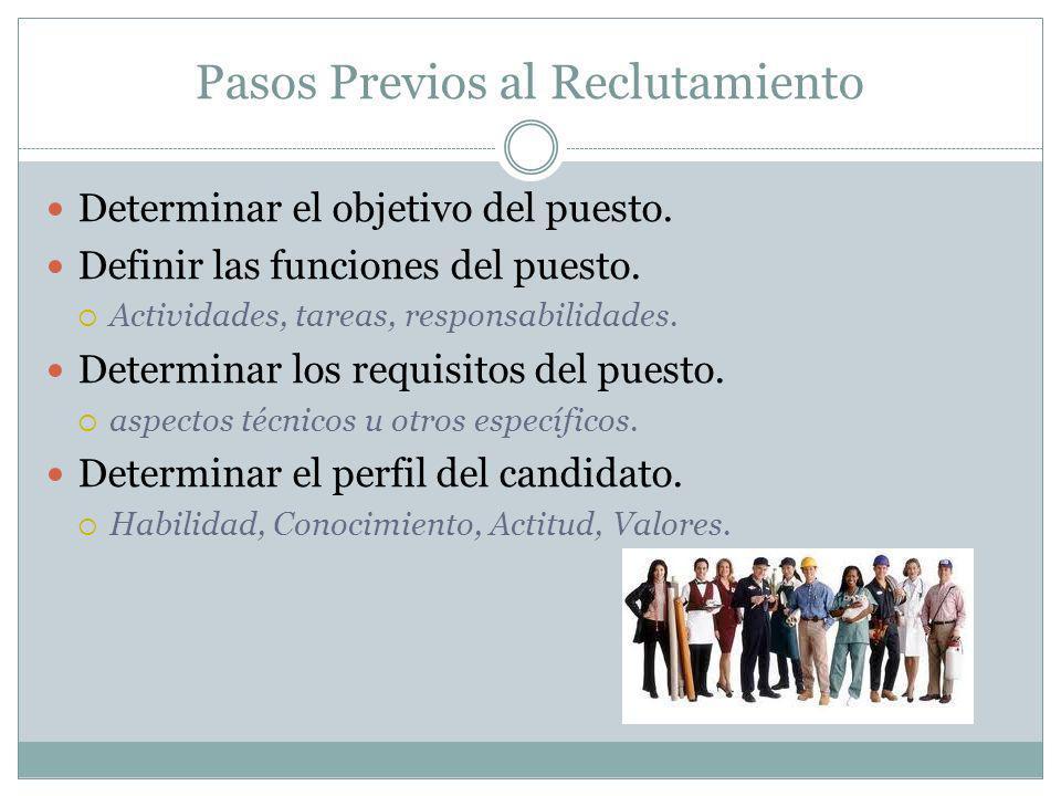 Pasos Previos al Reclutamiento Determinar el objetivo del puesto. Definir las funciones del puesto. Actividades, tareas, responsabilidades. Determinar