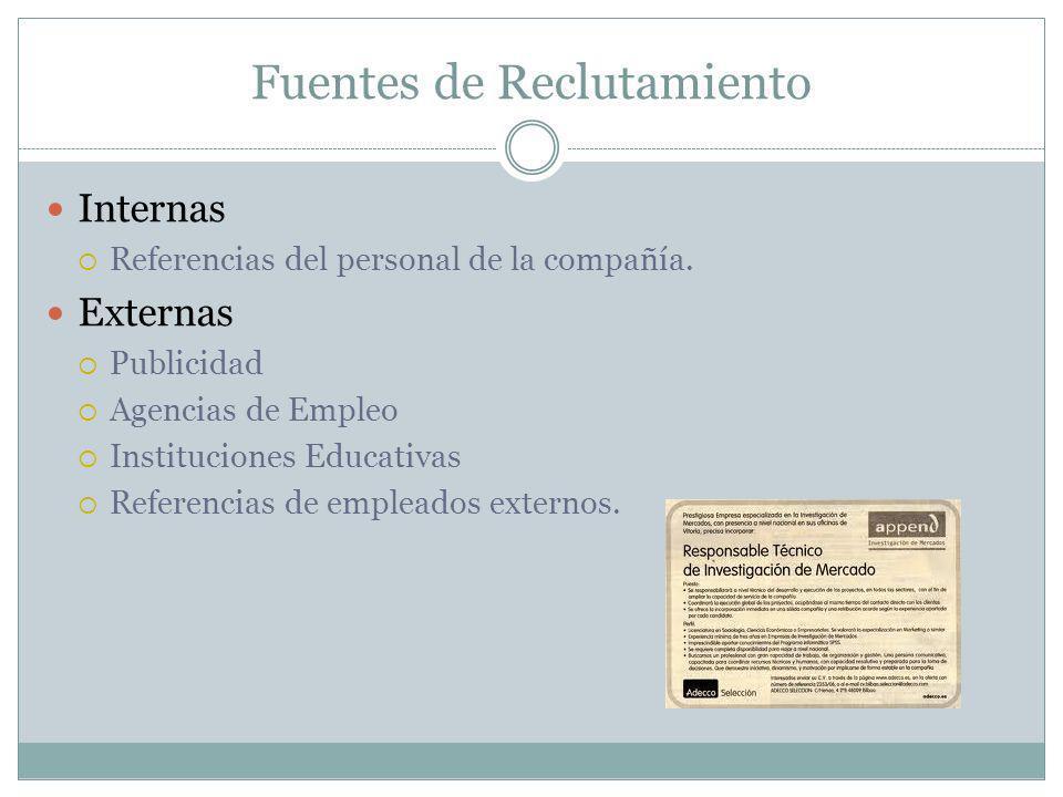 Fuentes de Reclutamiento Internas Referencias del personal de la compañía. Externas Publicidad Agencias de Empleo Instituciones Educativas Referencias