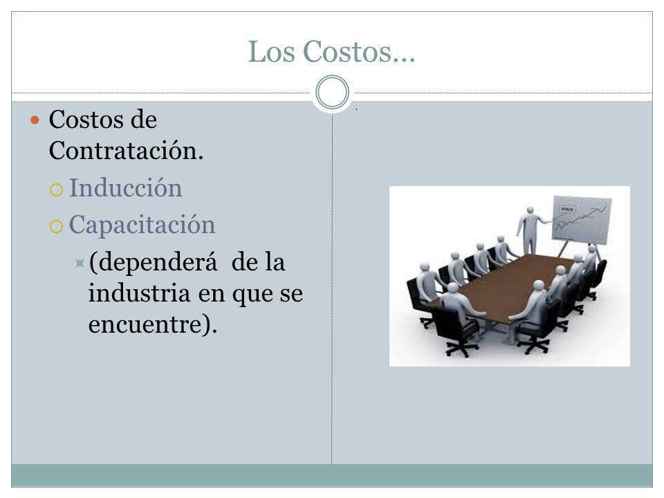 Los Costos… Costos de Contratación. Inducción Capacitación (dependerá de la industria en que se encuentre)..
