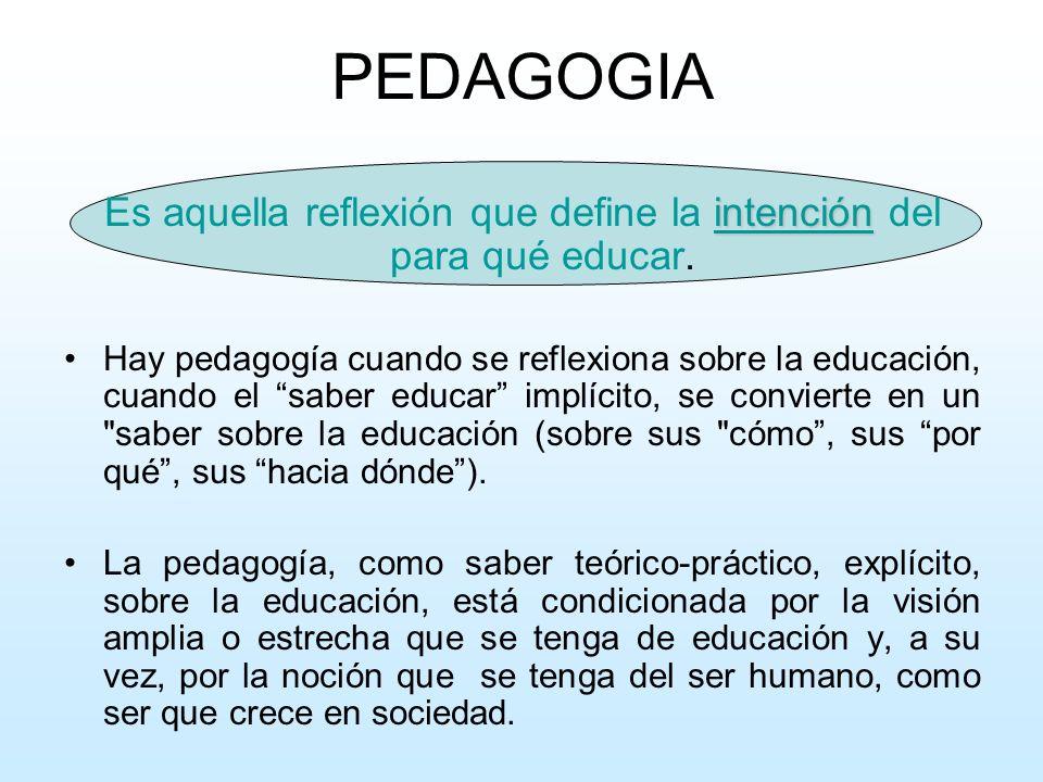 PEDAGOGIA intención Es aquella reflexión que define la intención del para qué educar. Hay pedagogía cuando se reflexiona sobre la educación, cuando el