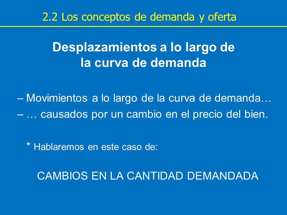 Desplazamientos a lo largo de la curva de demanda –Movimientos a lo largo de la curva de demanda… –… causados por un cambio en el precio del bien. * H