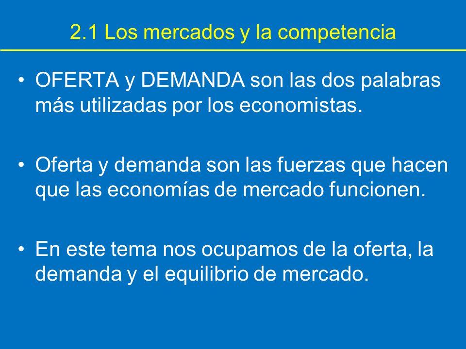 P Q Demanda de elasticidad unitaria: elasticidad es igual a 1 Una subida del precio del 25%.......