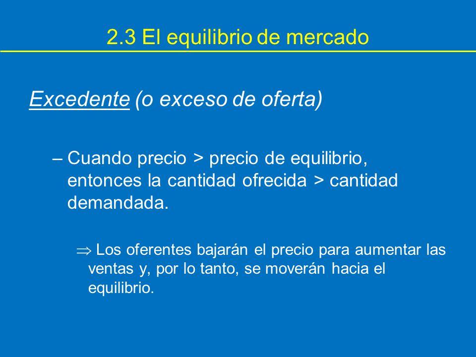2.3 El equilibrio de mercado Excedente (o exceso de oferta) –Cuando precio > precio de equilibrio, entonces la cantidad ofrecida > cantidad demandada.