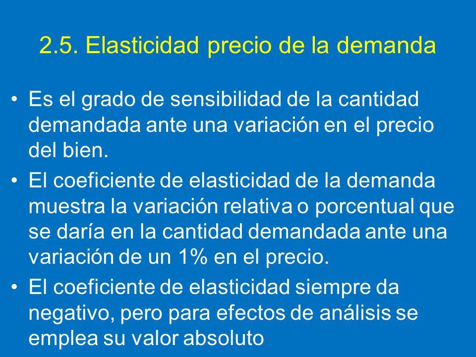 2.5. Elasticidad precio de la demanda Es el grado de sensibilidad de la cantidad demandada ante una variación en el precio del bien. El coeficiente de