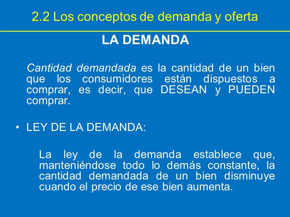 Figura 4-10 Cambios en el equilibrio ante un aumento de la demanda Precio 0 Cantidad Oferta Equilibrio inicial D1 D2 3....y a una mayor cantidad vendida 2....