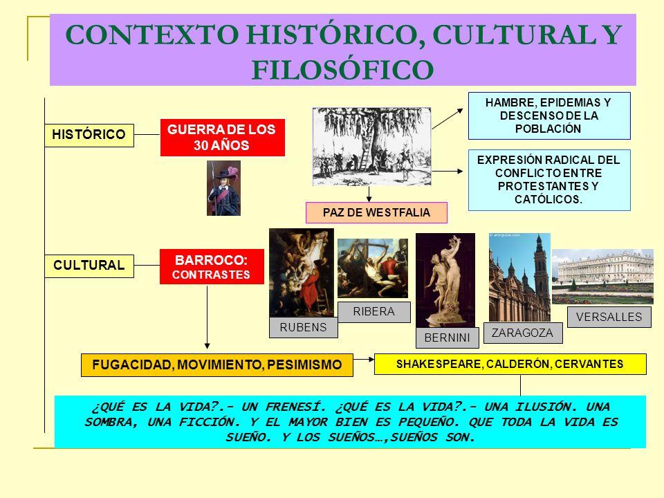 CONTEXTO HISTÓRICO, CULTURAL Y FILOSÓFICO HISTÓRICO GUERRA DE LOS 30 AÑOS HAMBRE, EPIDEMIAS Y DESCENSO DE LA POBLACIÓN EXPRESIÓN RADICAL DEL CONFLICTO ENTRE PROTESTANTES Y CATÓLICOS.