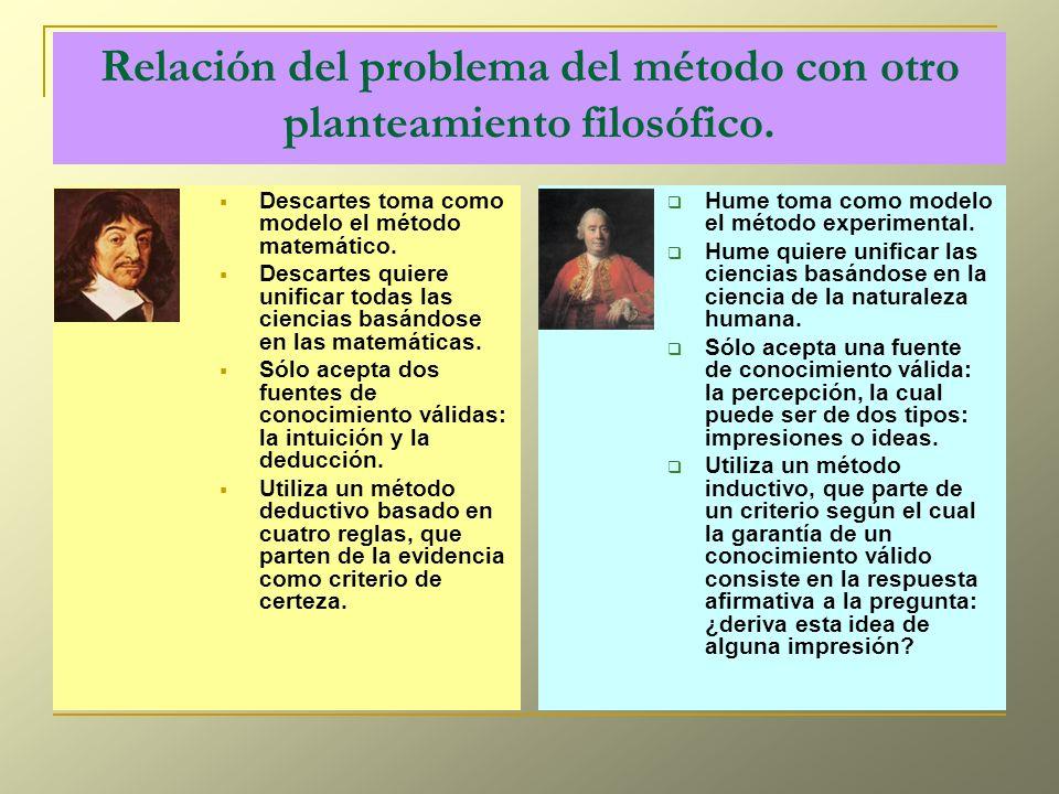 Relación del problema del método con otro planteamiento filosófico.