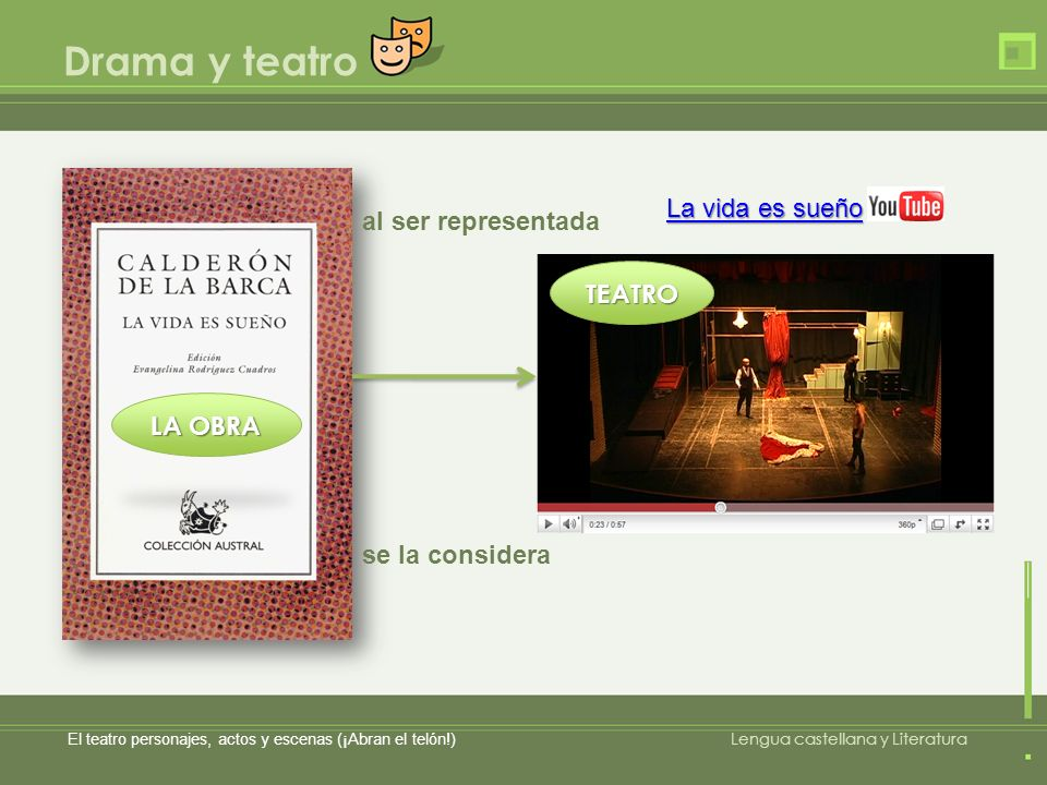 Drama y teatro El teatro personajes, actos y escenas (¡Abran el telón!) Lengua castellana y Literatura La vida es sueño La vida es sueño al ser repres