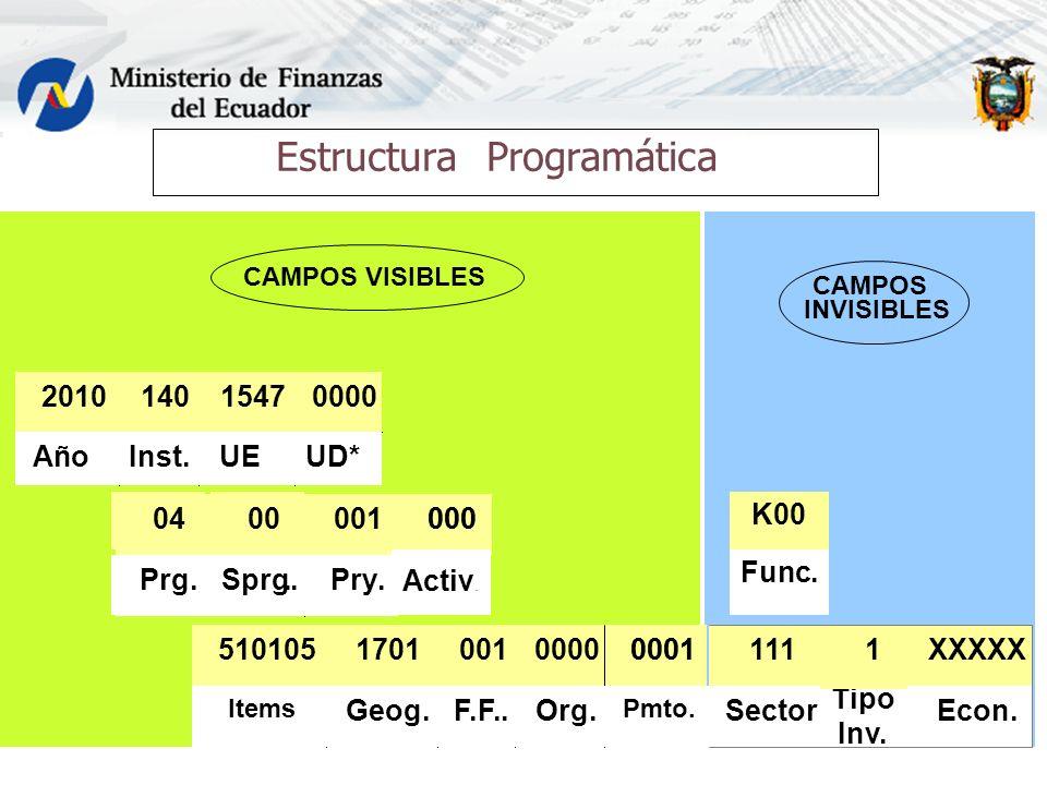 Estructura Programática CAMPOS INVISIBLES CAMPOS VISIBLES UDU.E.EntAño 000015471402008 UD*UEInst.Año 000015471402010 Func.