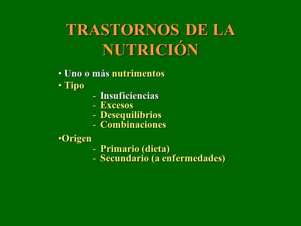 DESNUTRICIÓN Descrita desde mediados del S XIX.Patrón 1908 Culebrilla.