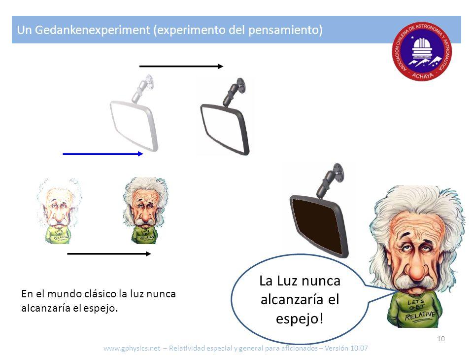 Un Gedankenexperiment (experimento del pensamiento) La Luz nunca alcanzaría el espejo! www.gphysics.net – Relatividad especial y general para aficiona