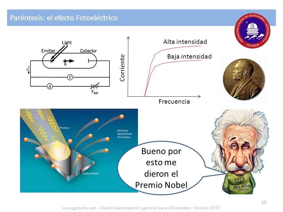 Paréntesis: el efecto Fotoeléctrico Bueno por esto me dieron el Premio Nobel Frecuencia Corriente Alta intensidad Baja intensidad www.gphysics.net – R