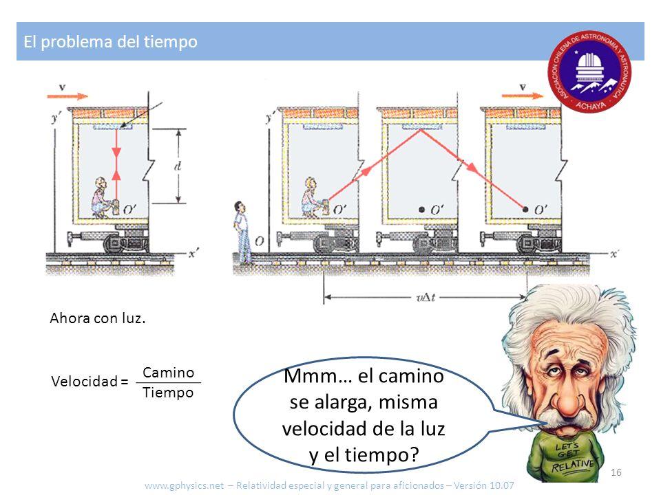 El problema del tiempo Ahora con luz. Mmm… el camino se alarga, misma velocidad de la luz y el tiempo? Velocidad = Camino Tiempo www.gphysics.net – Re