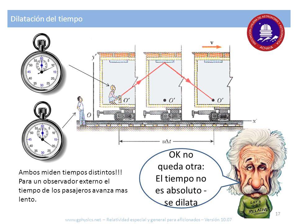 Dilatación del tiempo Ambos miden tiempos distintos!!! Para un observador externo el tiempo de los pasajeros avanza mas lento. OK no queda otra: El ti