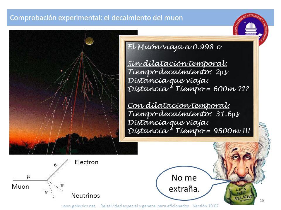 Comprobación experimental: el decaimiento del muon No me extraña. Neutrinos Electron Muon El Muón viaja a 0.998 c Sin dilatación temporal: Tiempo deca