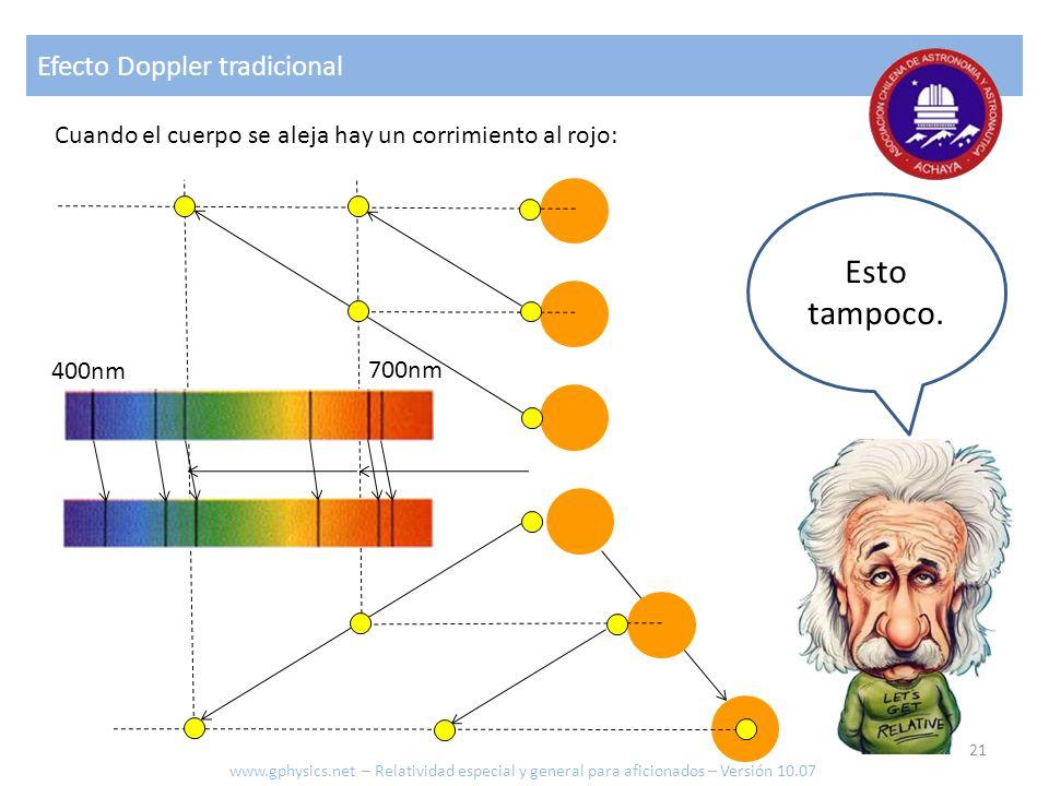 Efecto Doppler tradicional Esto tampoco. 700nm 400nm Cuando el cuerpo se aleja hay un corrimiento al rojo: www.gphysics.net – Relatividad especial y g
