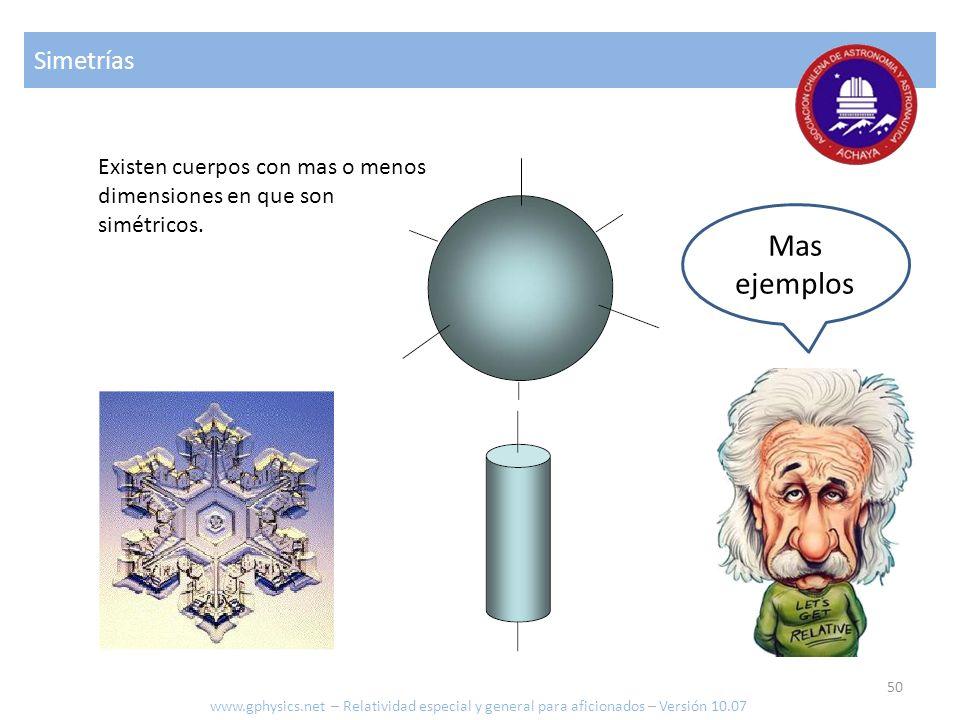 Simetrías Existen cuerpos con mas o menos dimensiones en que son simétricos. Mas ejemplos www.gphysics.net – Relatividad especial y general para afici