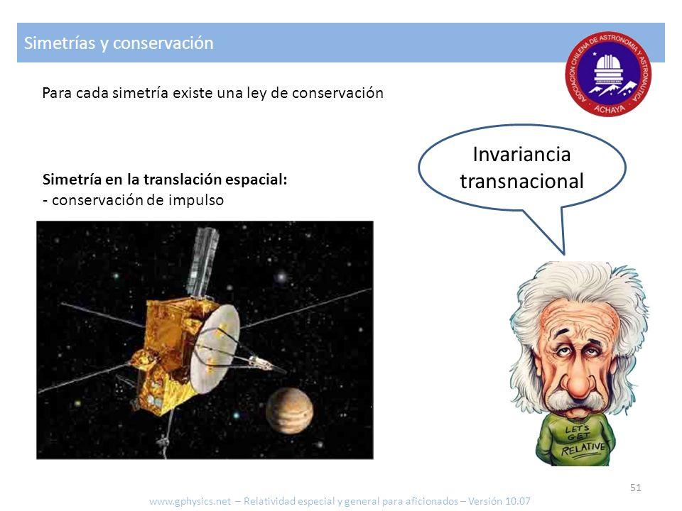 Para cada simetría existe una ley de conservación Simetría en la translación espacial: - conservación de impulso Simetrías y conservación Invariancia
