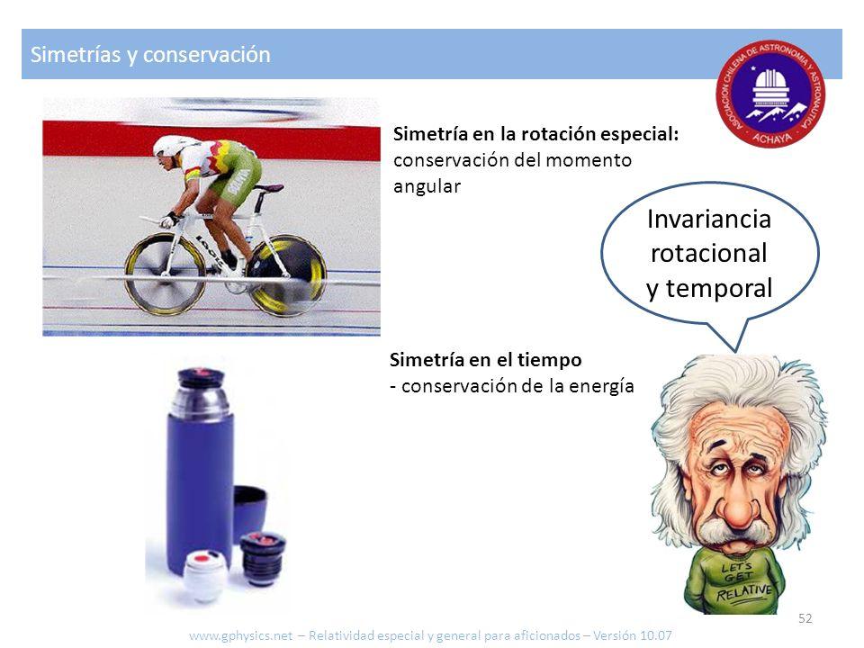 Simetría en la rotación especial: conservación del momento angular Simetría en el tiempo - conservación de la energía Simetrías y conservación Invaria