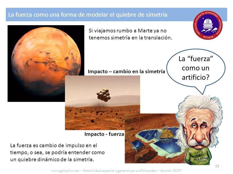 Si viajamos rumbo a Marte ya no tenemos simetría en la translación. Impacto – cambio en la simetría Impacto - fuerza La fuerza es cambio de impulso en