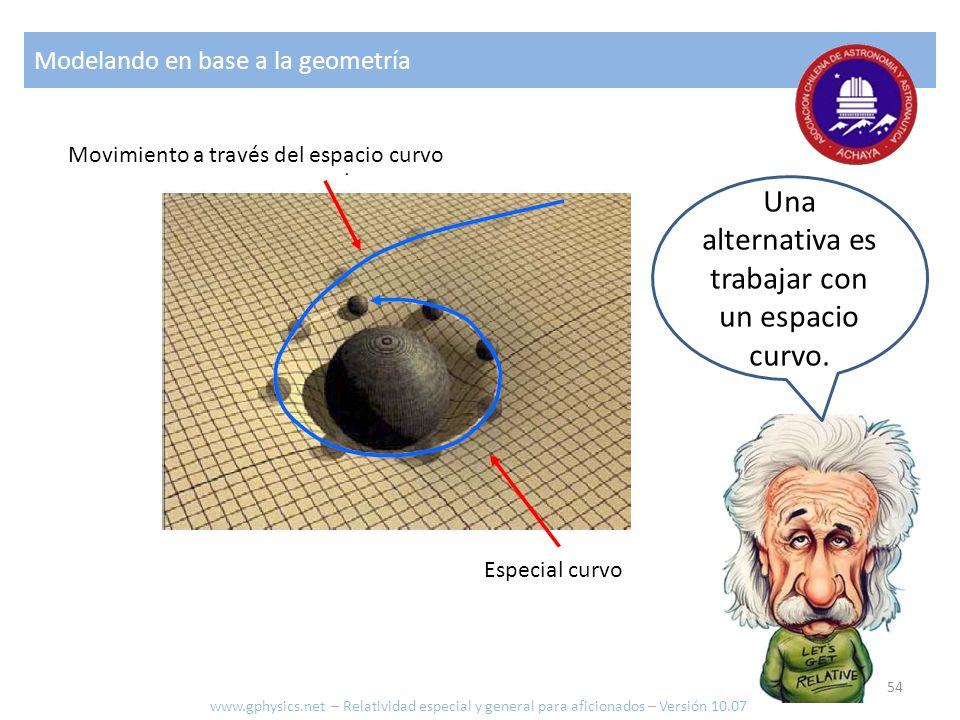 Movimiento a través del espacio curvo Especial curvo Modelando en base a la geometría Una alternativa es trabajar con un espacio curvo. www.gphysics.n