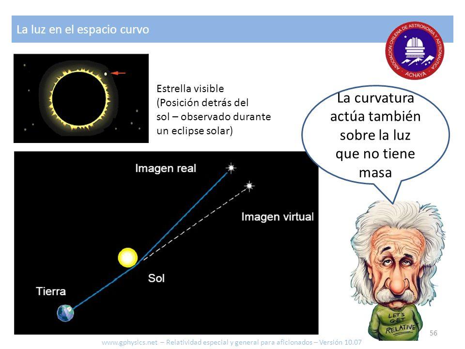 Estrella visible (Posición detrás del sol – observado durante un eclipse solar) La luz en el espacio curvo La curvatura actúa también sobre la luz que