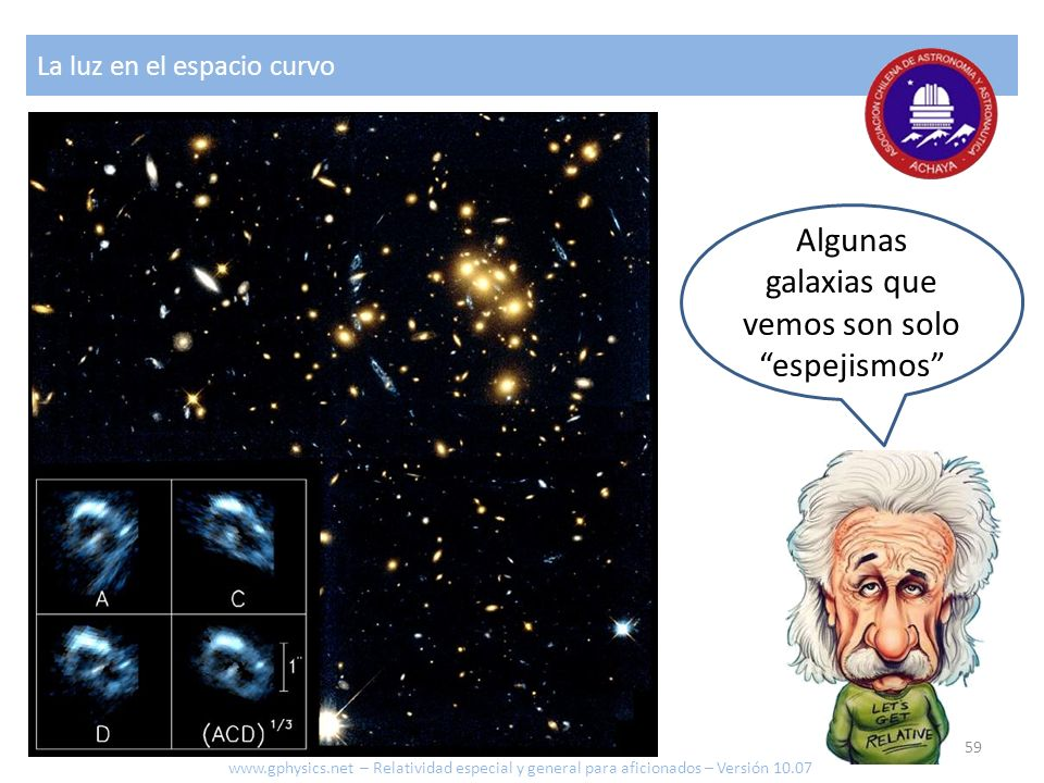 La luz en el espacio curvo Algunas galaxias que vemos son solo espejismos www.gphysics.net – Relatividad especial y general para aficionados – Versión