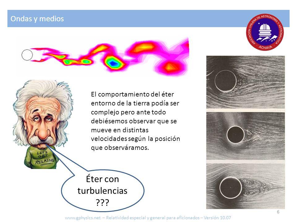 Ondas y medios Éter con turbulencias ??? El comportamiento del éter entorno de la tierra podía ser complejo pero ante todo debiésemos observar que se