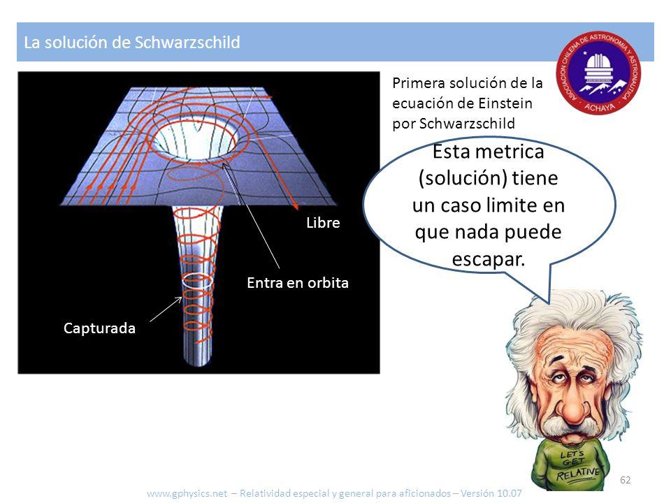 Primera solución de la ecuación de Einstein por Schwarzschild La solución de Schwarzschild Esta metrica (solución) tiene un caso limite en que nada pu