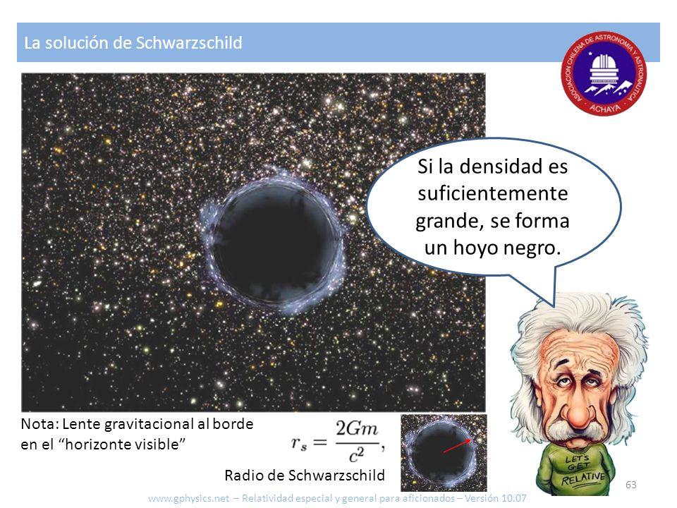 Radio de Schwarzschild Nota: Lente gravitacional al borde en el horizonte visible La solución de Schwarzschild Si la densidad es suficientemente grand