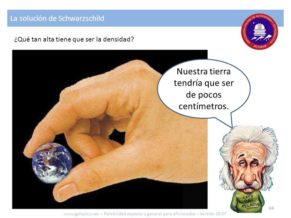 ¿Qué tan alta tiene que ser la densidad? La solución de Schwarzschild Nuestra tierra tendría que ser de pocos centímetros. www.gphysics.net – Relativi
